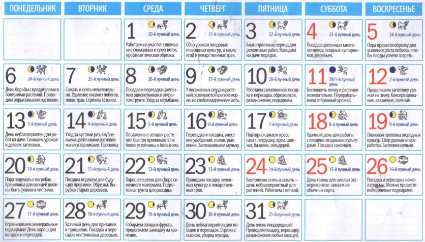 Лунный посевной календарь на 2018 август 2018