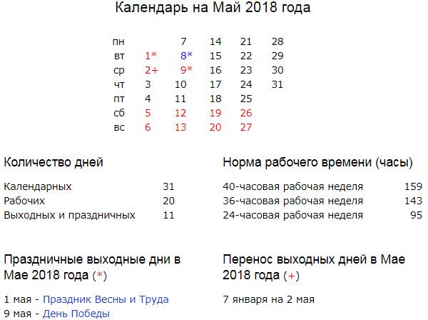 Сколько выходных дней на 8 марта 2018 года, перенос выходных