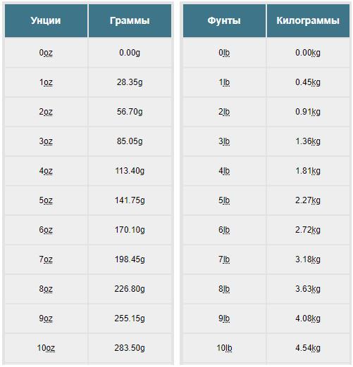Рататуй Рецепт Классический в Духовке Пошагово С Фото